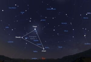 Perinaldo Observatorium G.D.Cassini Der Sternenhimmel Mitte August