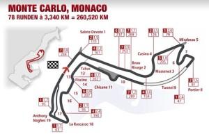 Circuit de Monte Carlo